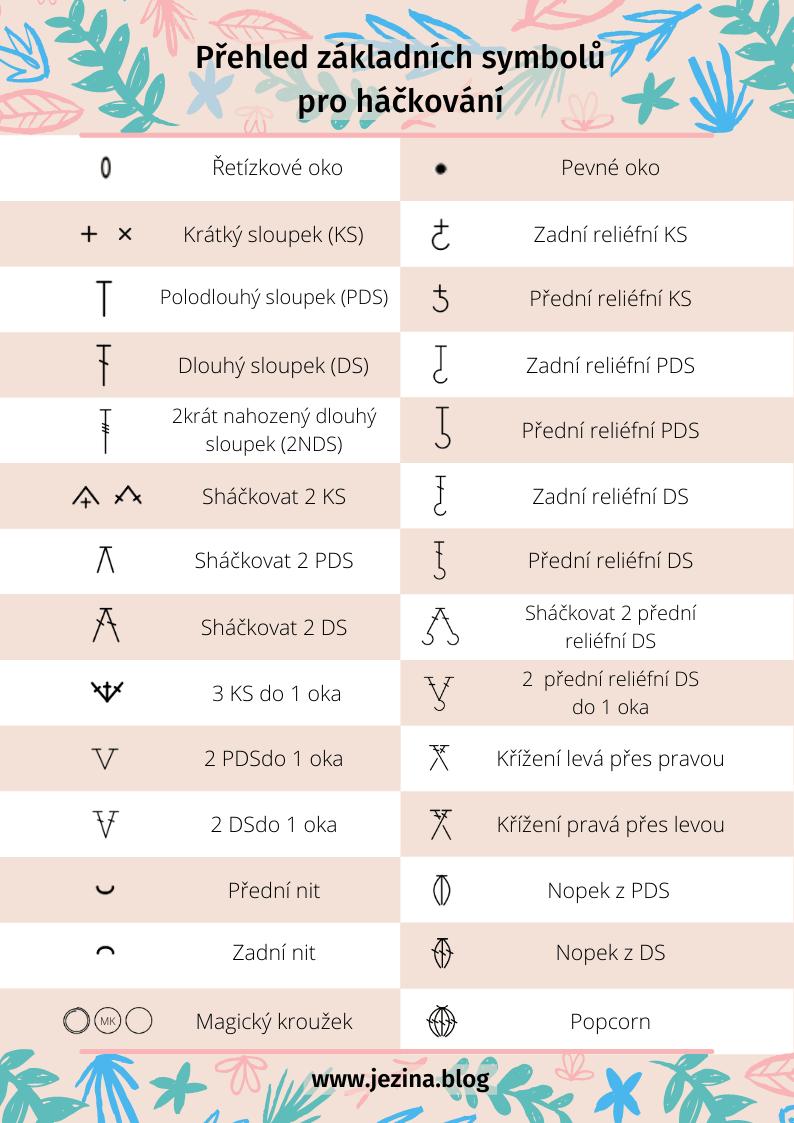 Přehled symbolů na háčkování v češtině