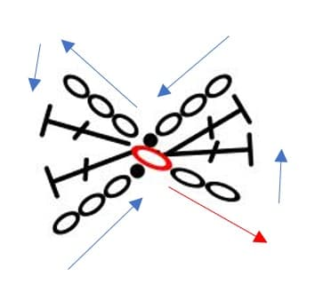 schéma na háčkovanou mašličku